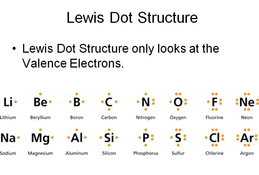 Atomic Structures  U0026 The Periodic Table